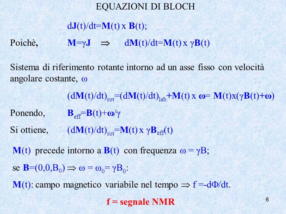 6 EQUAZIONI DI BLOCH dJ(t)/dt=M(t) x B(t); Poichè,M=γJ dM(t)/dt=M(t) x γB(t) Sistema di riferimento rotante intorno ad un asse fisso con velocità ango