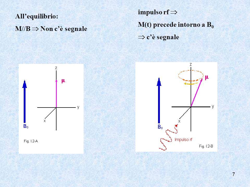 8 A causa di fenomeni dissipativi (rilassamento) decadimento di: magnetizzazione trasversa (M x e M y ) e longitudinale (M z ) Bloch ha proposto semplici espressioni per descrivere il fenomeno del rilassamento: dM x (t)/dt=-M x (t)/T 2 M x (t)=M x (0)exp(-t/T 2 ) dM y (t)/dt=-M y (t)/T 2 M y (t)=M y (0)exp(-t/T 2 ), dM z (t)/dt=[M 0 -M z (t)]/T 1 M z (t)=M 0 -[M 0 -M z (0)]exp(-t/T 1 ) T 1 e T 2 : costanti di tempo longitudinale e trasversale
