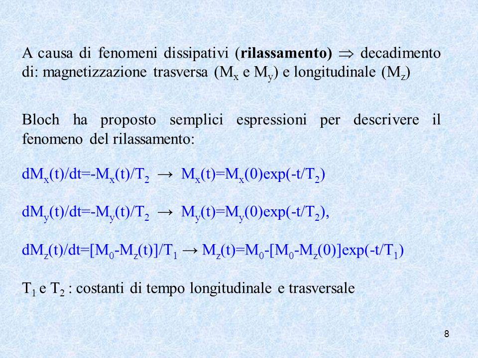 8 A causa di fenomeni dissipativi (rilassamento) decadimento di: magnetizzazione trasversa (M x e M y ) e longitudinale (M z ) Bloch ha proposto sempl