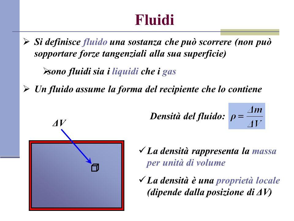 Equazione di continuità Consideriamo un fluido incompressibile che scorre in un tubo di sezione non costante Volume di fluido che attraversa la sezione A 1 nel tempo Δt: Volume di fluido che attraversa la sezione A 2 nel tempo Δt: (equazione di continuità)