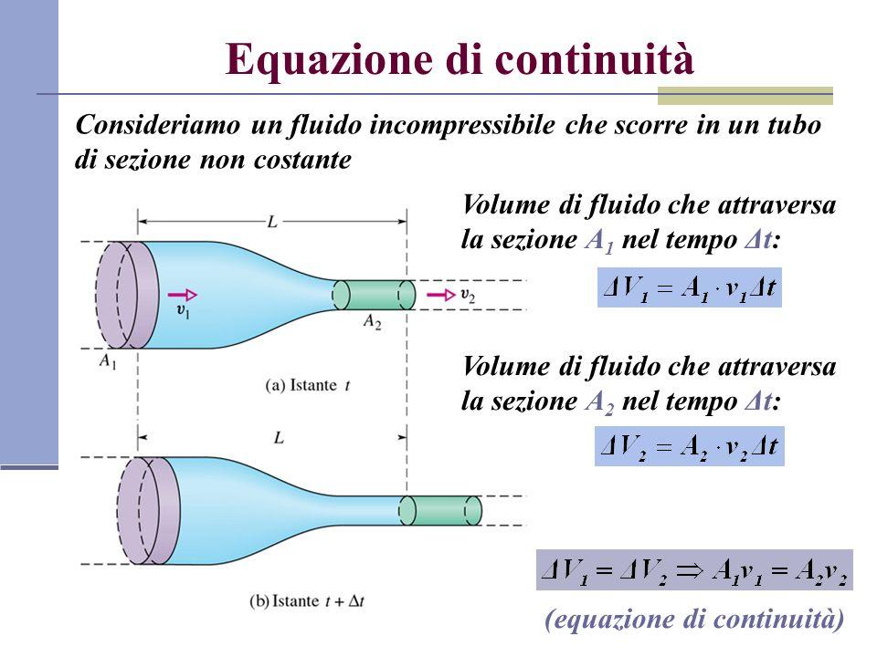 Equazione di continuità Consideriamo un fluido incompressibile che scorre in un tubo di sezione non costante Volume di fluido che attraversa la sezion