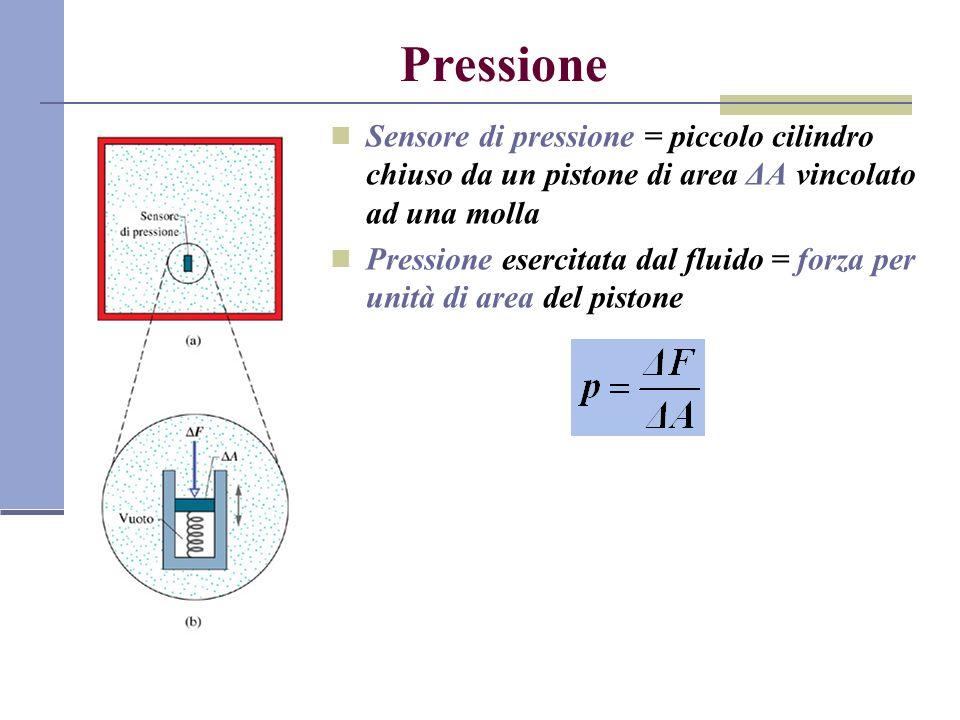 Unità di misura Equazione dimensionale della densità: [ρ]=[ML -3 ] Nel sistema MKS la densità si misura in kg/m 3 Nel sistema CGS la densità si misura in g/cm 3 1 g/cm 3 = 10 3 kg/m 3 Equazione dimensionale della pressione: [p]=[ML -1 T -2 ] Nel sistema MKS la pressione si misura in Pascal (Pa) 1 Pa = 1 N/m 2 = 1 kg m -1 s -2 Altre unità di misura di uso comune: 1 bar = 10 5 Pa 1 atm = 1,01×10 5 Pa 1 torr = 1mm Hg (1 atm = 760 torr)