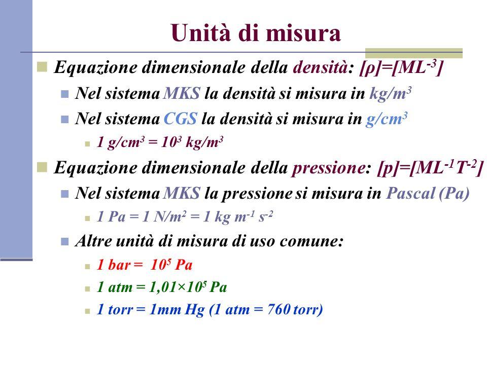 Unità di misura Equazione dimensionale della densità: [ρ]=[ML -3 ] Nel sistema MKS la densità si misura in kg/m 3 Nel sistema CGS la densità si misura