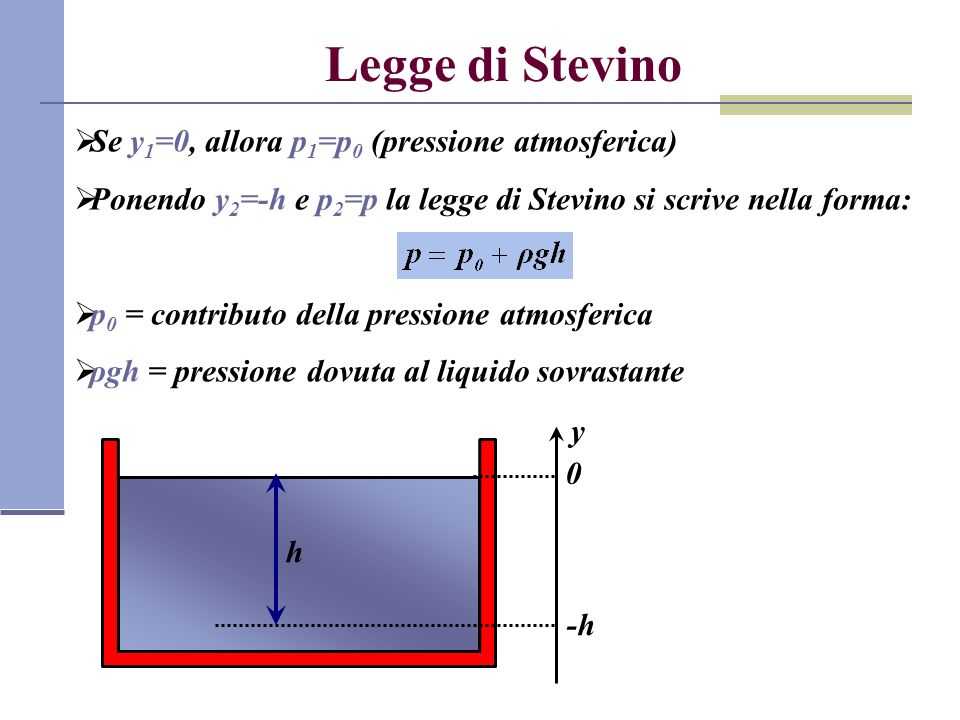 Barometro a mercurio di Torricelli Al livello y 1 =0 è p=p 0 (pressione atmosferica) Al livello y 2 =h è p=0 (la pressione dei vapori di Hg è trascurabile) p=p 0 p=0 Il dispositivo è costituito da un tubo riempito di Hg capovolto su una bacinella contenente Hg Fu introdotto da Torricelli per misurare la pressione atmosferica Al livello del mare e alle nostre latitudini h=760mm di Hg Legge di Stevino: