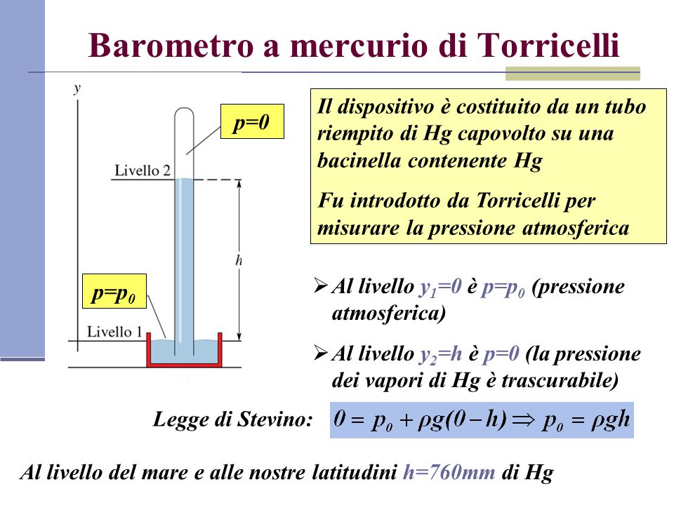 Barometro a mercurio di Torricelli Al livello y 1 =0 è p=p 0 (pressione atmosferica) Al livello y 2 =h è p=0 (la pressione dei vapori di Hg è trascura