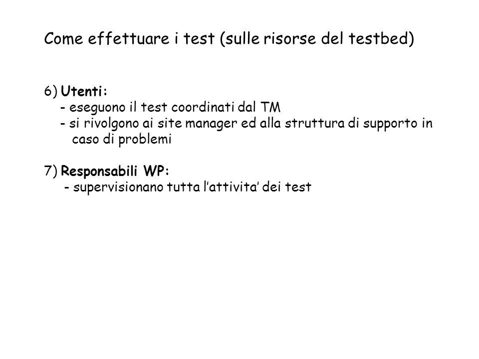Come effettuare i test (sulle risorse del testbed) 6) Utenti: - eseguono il test coordinati dal TM - si rivolgono ai site manager ed alla struttura di supporto in caso di problemi 7) Responsabili WP: - supervisionano tutta lattivita dei test