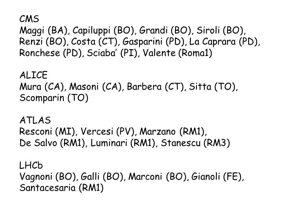 CMS Maggi (BA), Capiluppi (BO), Grandi (BO), Siroli (BO), Renzi (BO), Costa (CT), Gasparini (PD), La Caprara (PD), Ronchese (PD), Sciaba (PI), Valente (Roma1) ALICE Mura (CA), Masoni (CA), Barbera (CT), Sitta (TO), Scomparin (TO) ATLAS Resconi (MI), Vercesi (PV), Marzano (RM1), De Salvo (RM1), Luminari (RM1), Stanescu (RM3) LHCb Vagnoni (BO), Galli (BO), Marconi (BO), Gianoli (FE), Santacesaria (RM1)