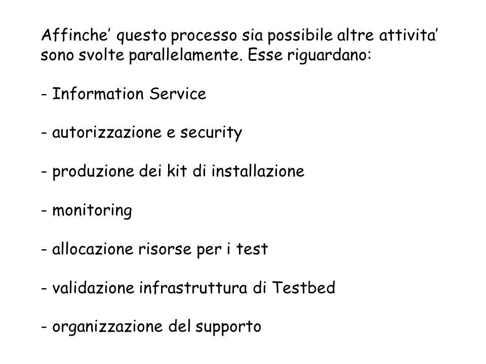 Affinche questo processo sia possibile altre attivita sono svolte parallelamente. Esse riguardano: - Information Service - autorizzazione e security -