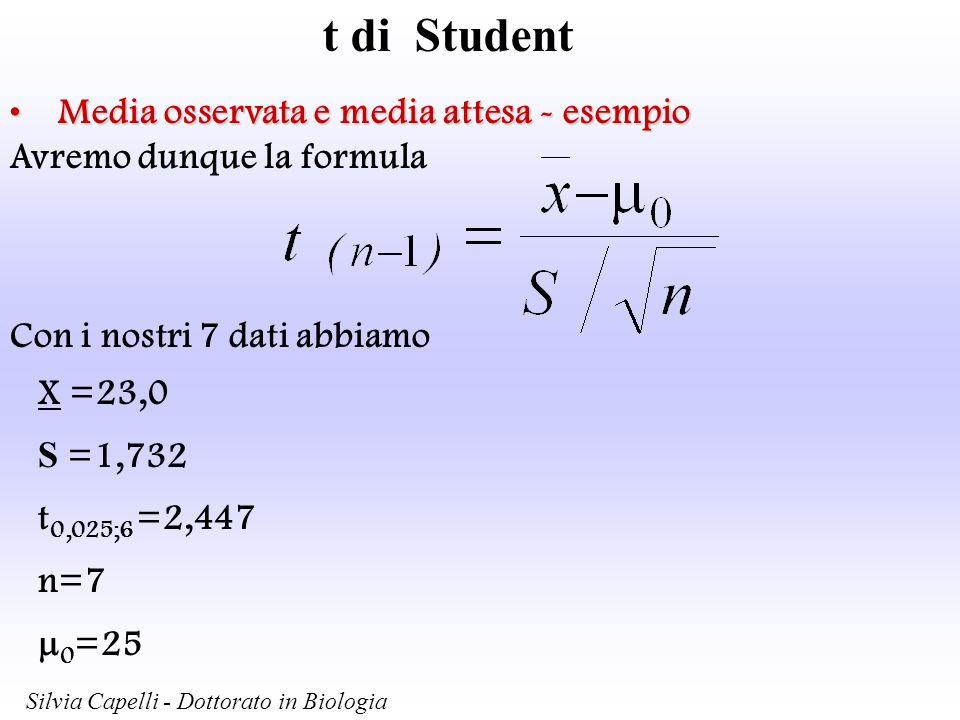 t di Student Media osservata e media attesa - esempioMedia osservata e media attesa - esempio Avremo dunque la formula Con i nostri 7 dati abbiamo X =