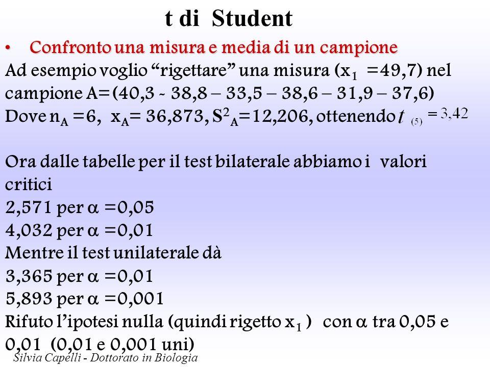 t di Student Confronto una misura e media di un campioneConfronto una misura e media di un campione Ad esempio voglio rigettare una misura (x 1 =49,7)