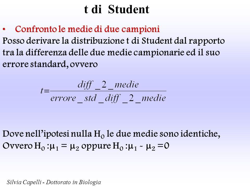 t di Student Confronto le medie di due campioniConfronto le medie di due campioni Posso derivare la distribuzione t di Student dal rapporto tra la dif