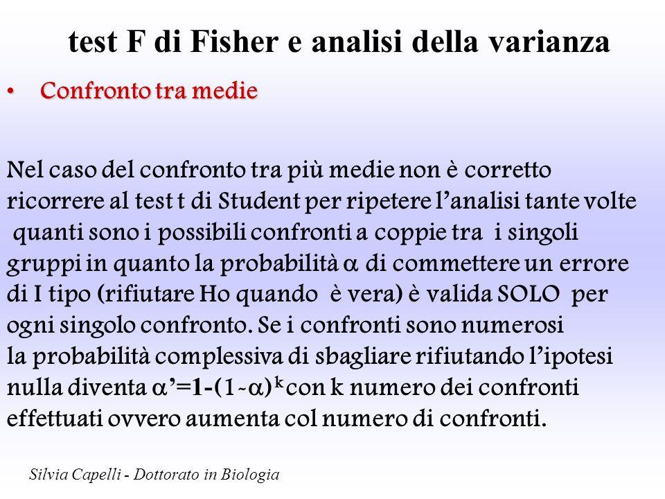 test F di Fisher e analisi della varianza Silvia Capelli - Dottorato in Biologia Confronto tra medieConfronto tra medie Nel caso del confronto tra più
