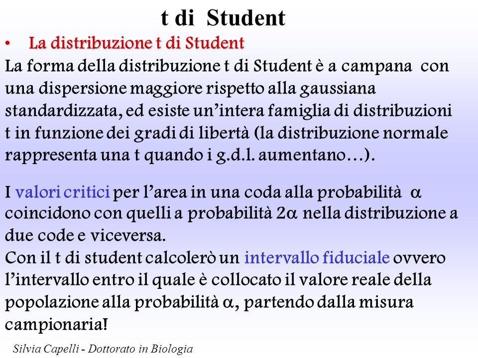 t di Student La distribuzione t di StudentLa distribuzione t di Student Condizioni di validità: 1.Distribuzione di dati normale 2.Osservazioni indipendenti La t di Student è robusta, ovvero vale anche per una serie di dati che devia dalla normalità..