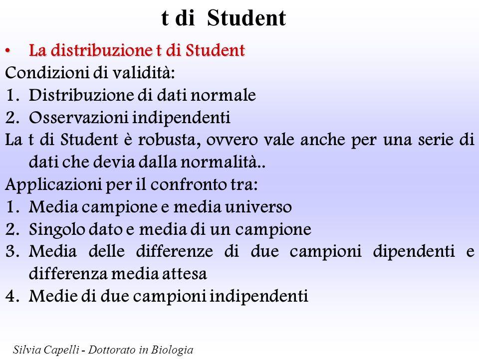 t di Student La distribuzione t di StudentLa distribuzione t di Student Condizioni di validità: 1.Distribuzione di dati normale 2.Osservazioni indipen