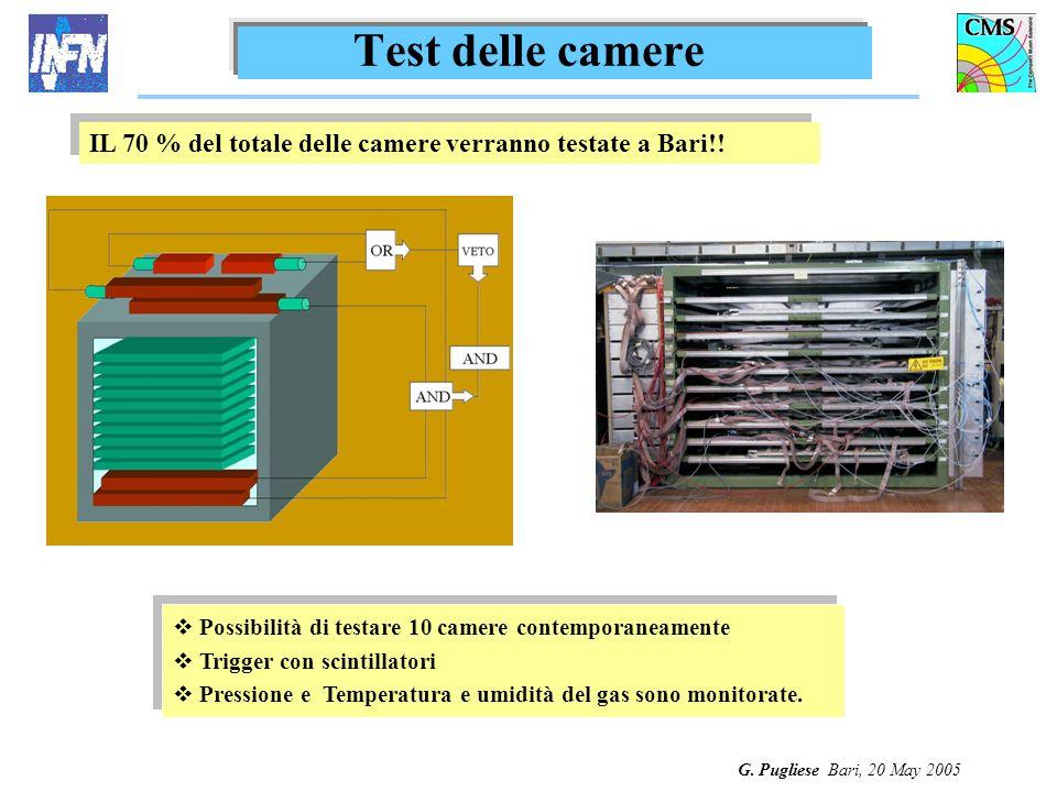 G. Pugliese Bari, 20 May 2005 Test delle camere Possibilità di testare 10 camere contemporaneamente Trigger con scintillatori Pressione e Temperatura