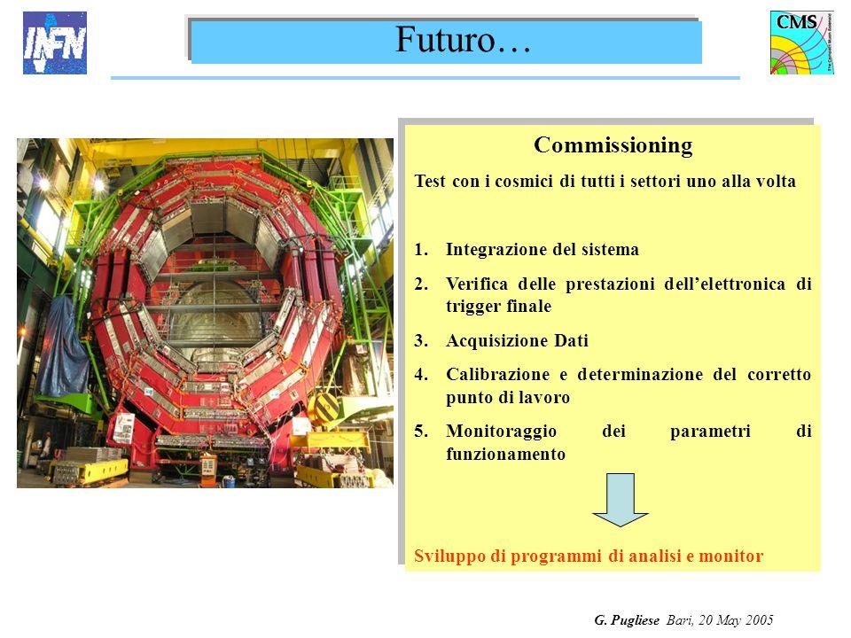 G. Pugliese Bari, 20 May 2005 Futuro… Commissioning Test con i cosmici di tutti i settori uno alla volta 1.Integrazione del sistema 2.Verifica delle p