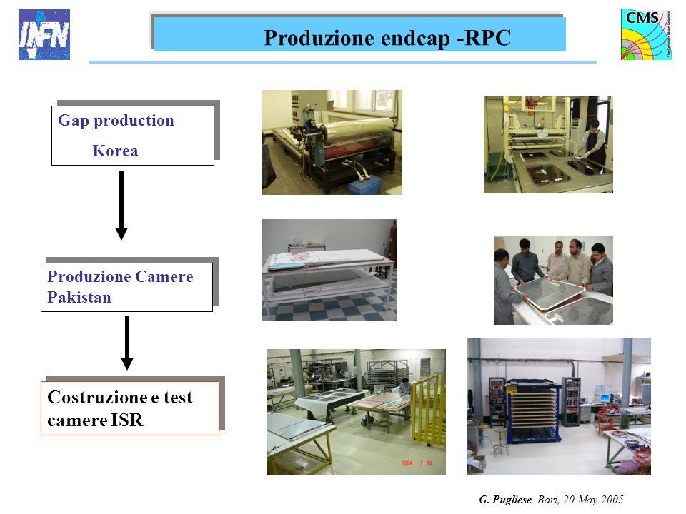 G. Pugliese Bari, 20 May 2005 Costruzione e test camere ISR Gap production Korea Gap production Korea Produzione Camere Pakistan Produzione endcap -RP