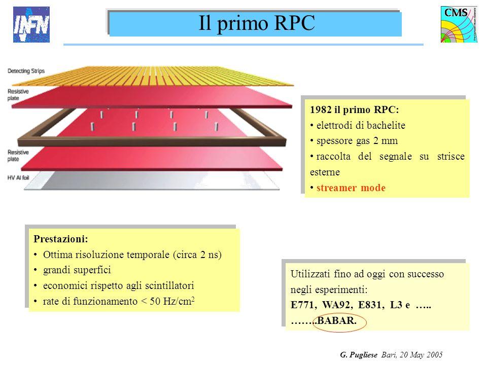 G. Pugliese Bari, 20 May 2005 Il primo RPC Prestazioni: Ottima risoluzione temporale (circa 2 ns) grandi superfici economici rispetto agli scintillato