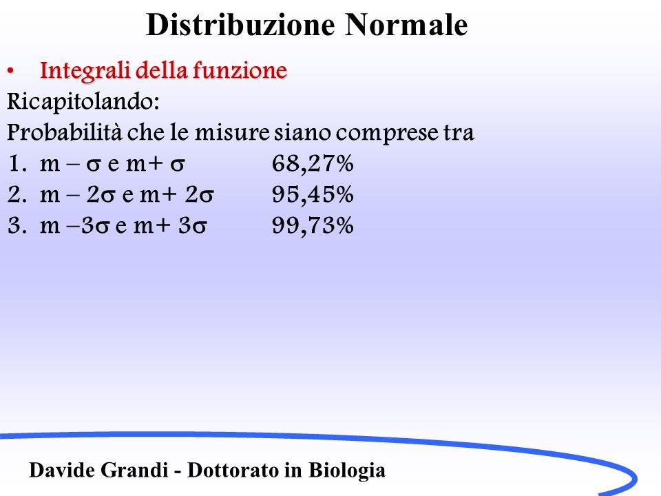 Distribuzione Normale Davide Grandi - Dottorato in Biologia Integrali della funzioneIntegrali della funzione Ricapitolando: Probabilità che le misure