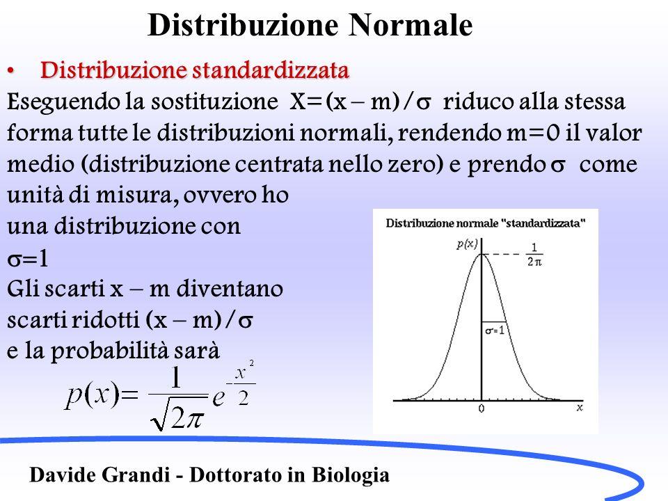 Distribuzione Normale Davide Grandi - Dottorato in Biologia Distribuzione standardizzataDistribuzione standardizzata Eseguendo la sostituzione X=(x –