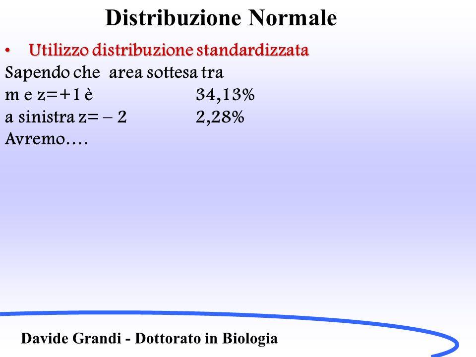 Distribuzione Normale Davide Grandi - Dottorato in Biologia Utilizzo distribuzione standardizzataUtilizzo distribuzione standardizzata Sapendo che are