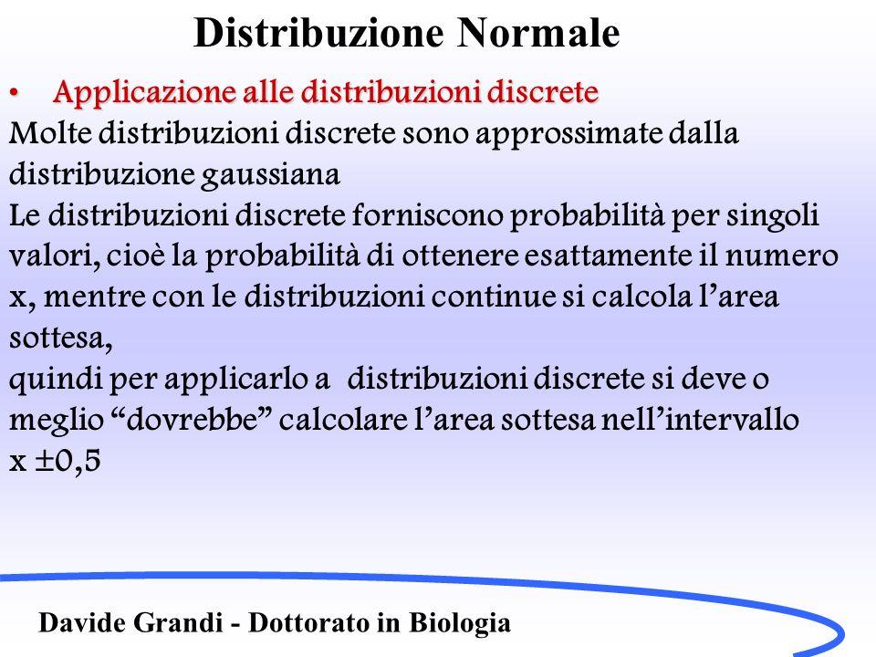 Distribuzione Normale Davide Grandi - Dottorato in Biologia Applicazione alle distribuzioni discreteApplicazione alle distribuzioni discrete Molte dis