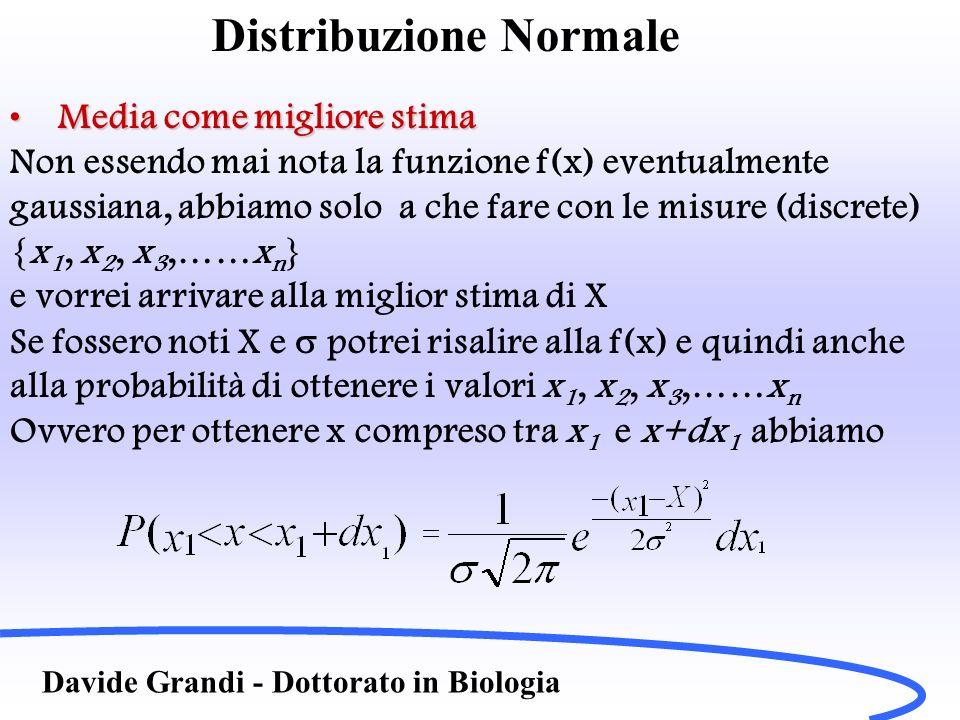 Distribuzione Normale Davide Grandi - Dottorato in Biologia Media come migliore stimaMedia come migliore stima Non essendo mai nota la funzione f(x) e
