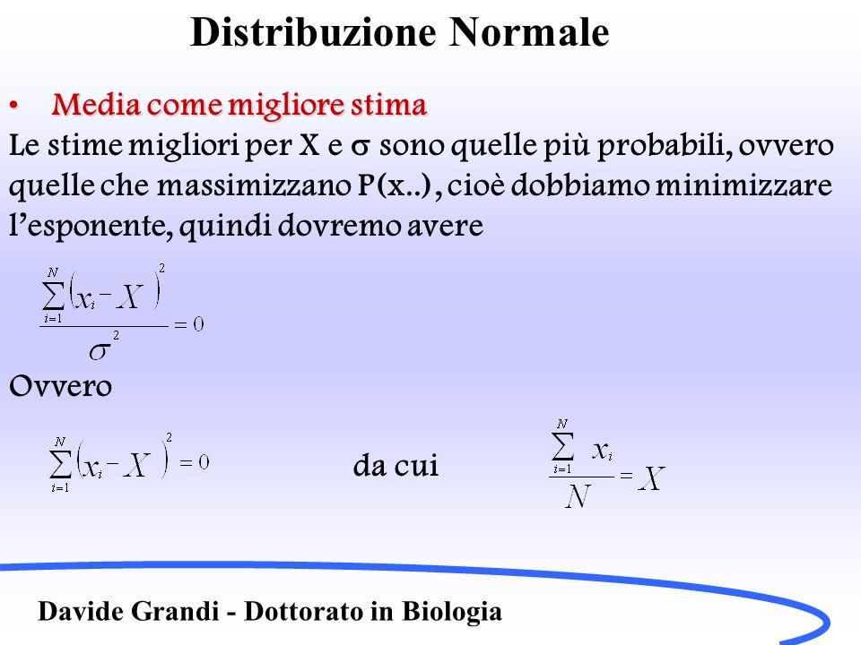 Distribuzione Normale Davide Grandi - Dottorato in Biologia Media come migliore stimaMedia come migliore stima Le stime migliori per X e sono quelle p