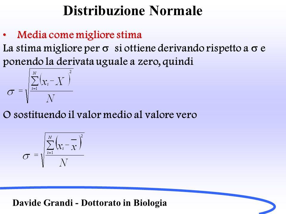 Distribuzione Normale Davide Grandi - Dottorato in Biologia Media come migliore stimaMedia come migliore stima La stima migliore per si ottiene deriva