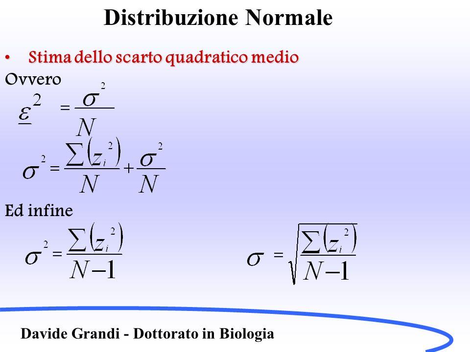 Distribuzione Normale Davide Grandi - Dottorato in Biologia Stima dello scarto quadratico medioStima dello scarto quadratico medio Ovvero Ed infine