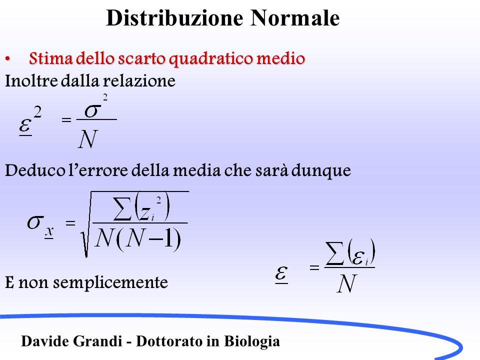 Distribuzione Normale Davide Grandi - Dottorato in Biologia Stima dello scarto quadratico medioStima dello scarto quadratico medio Inoltre dalla relaz