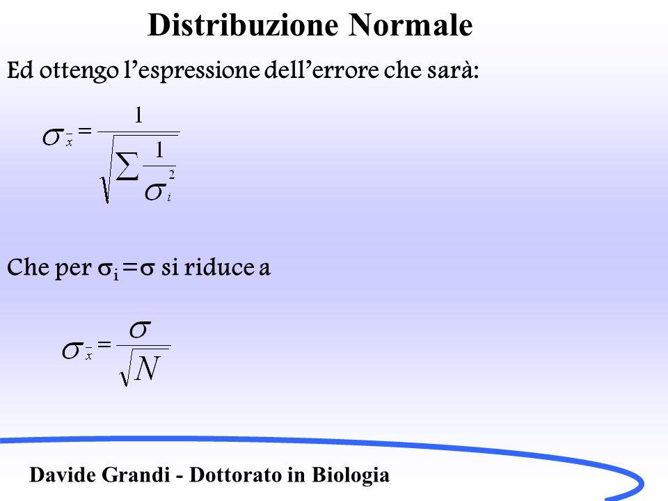 Distribuzione Normale Davide Grandi - Dottorato in Biologia Ed ottengo lespressione dellerrore che sarà: Che per i = si riduce a