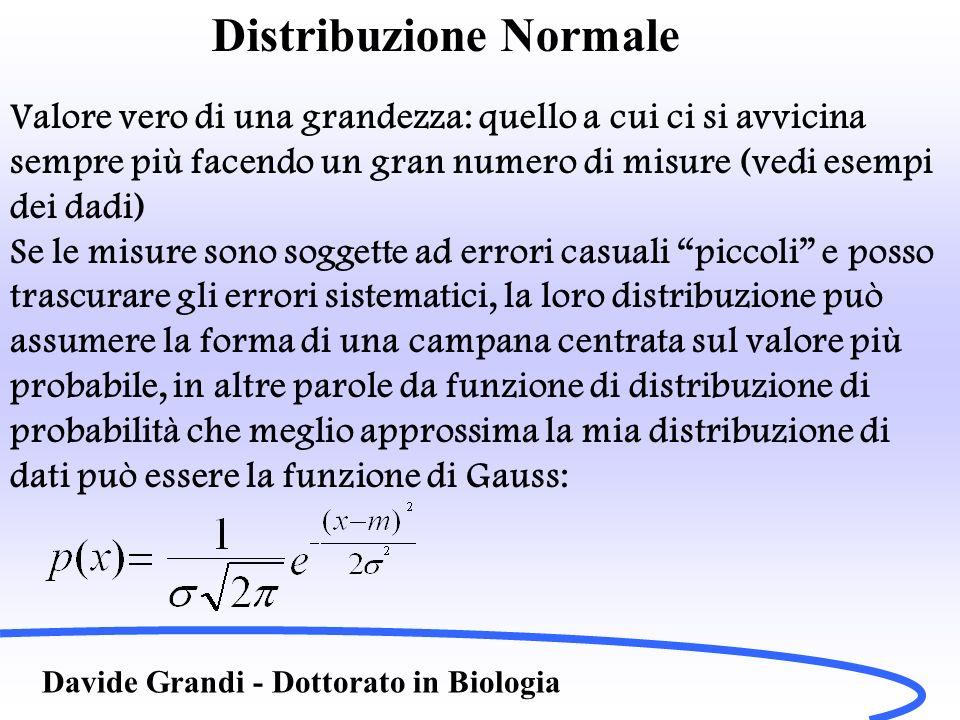 Distribuzione Normale Davide Grandi - Dottorato in Biologia Media come migliore stimaMedia come migliore stima Non essendo mai nota la funzione f(x) eventualmente gaussiana, abbiamo solo a che fare con le misure (discrete) {x 1, x 2, x 3,……x n } e vorrei arrivare alla miglior stima di X Se fossero noti X e potrei risalire alla f(x) e quindi anche alla probabilità di ottenere i valori x 1, x 2, x 3,……x n Ovvero per ottenere x compreso tra x 1 e x+dx 1 abbiamo