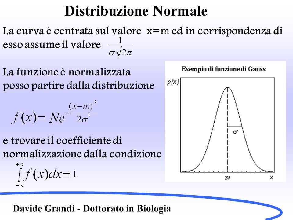 Distribuzione Normale Davide Grandi - Dottorato in Biologia La curva è centrata sul valore x=m ed in corrispondenza di esso assume il valore La funzio