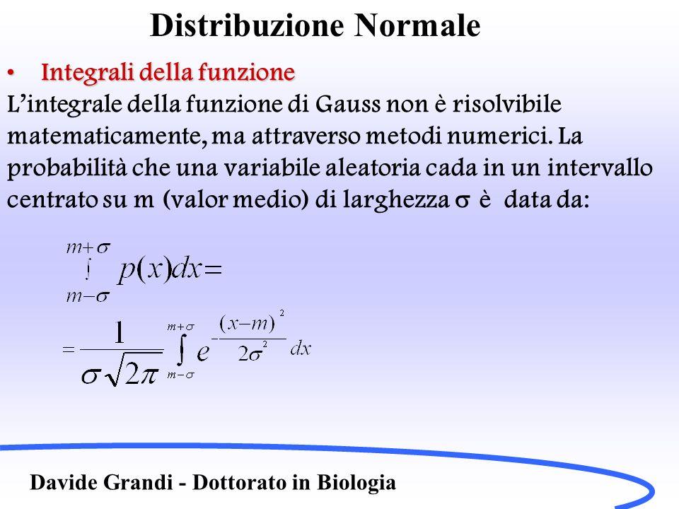 Distribuzione Normale Davide Grandi - Dottorato in Biologia Integrali della funzioneIntegrali della funzione Nel grafico si vede la probabilità che la mia variabile aleatoria cada in un intervallo di larghezza t centrato sempre sul valo medio m Questo corrisponde al un limite di confidenza del 68% t=1, 95% t=2 etc.