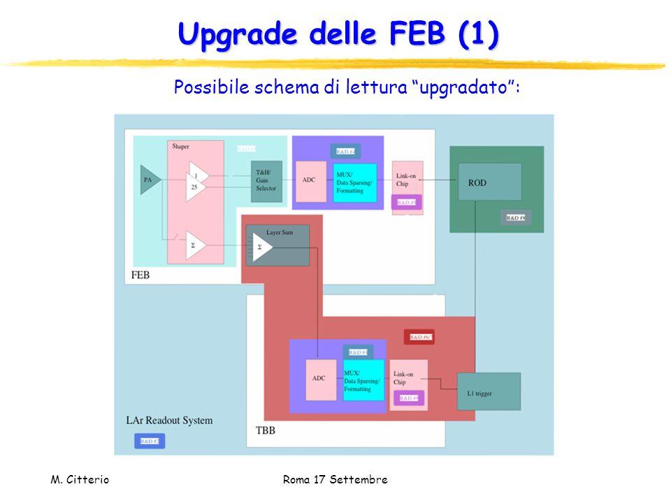 M. Citterio Roma 17 Settembre Upgrade delle FEB (1) Possibile schema di lettura upgradato: