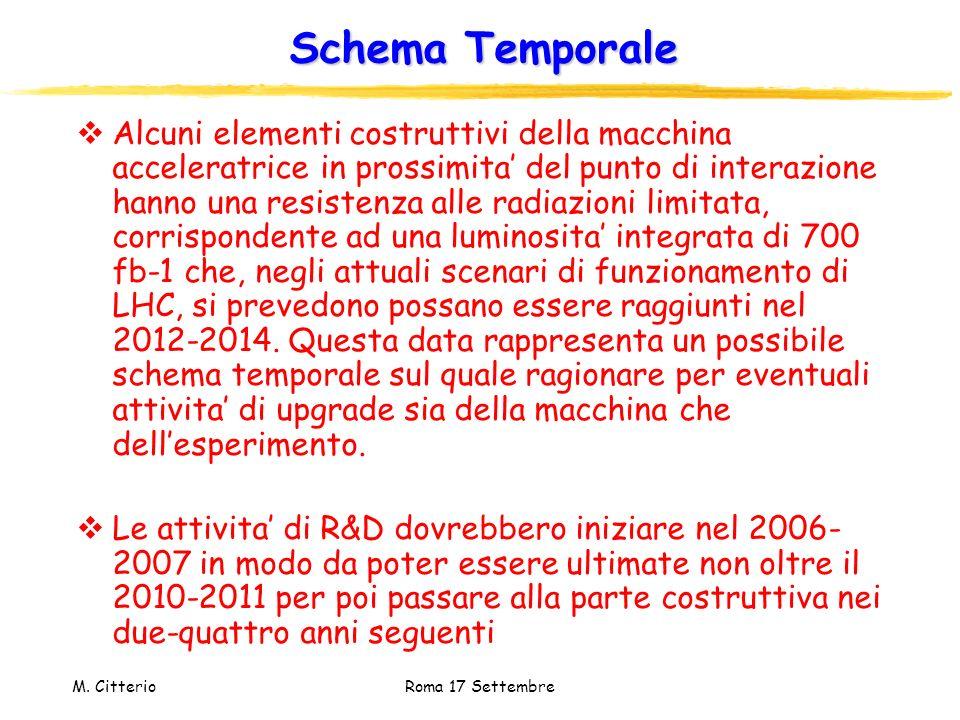 M. Citterio Roma 17 Settembre Schema Temporale Alcuni elementi costruttivi della macchina acceleratrice in prossimita del punto di interazione hanno u