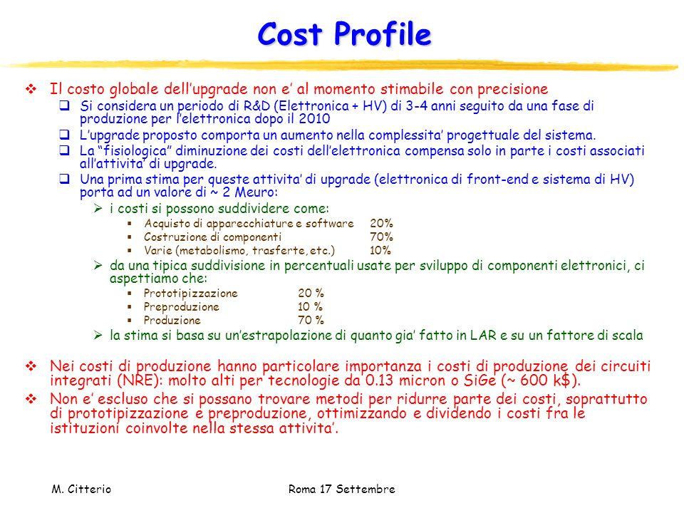 M. Citterio Roma 17 Settembre Cost Profile Il costo globale dellupgrade non e al momento stimabile con precisione Si considera un periodo di R&D (Elet