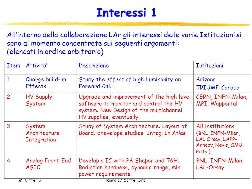 M. Citterio Roma 17 Settembre Interessi 1 ItemAttivitaDescrizioneIstituzioni 1Charge build-up Effects Study the effect of high Luminosity on Forward C