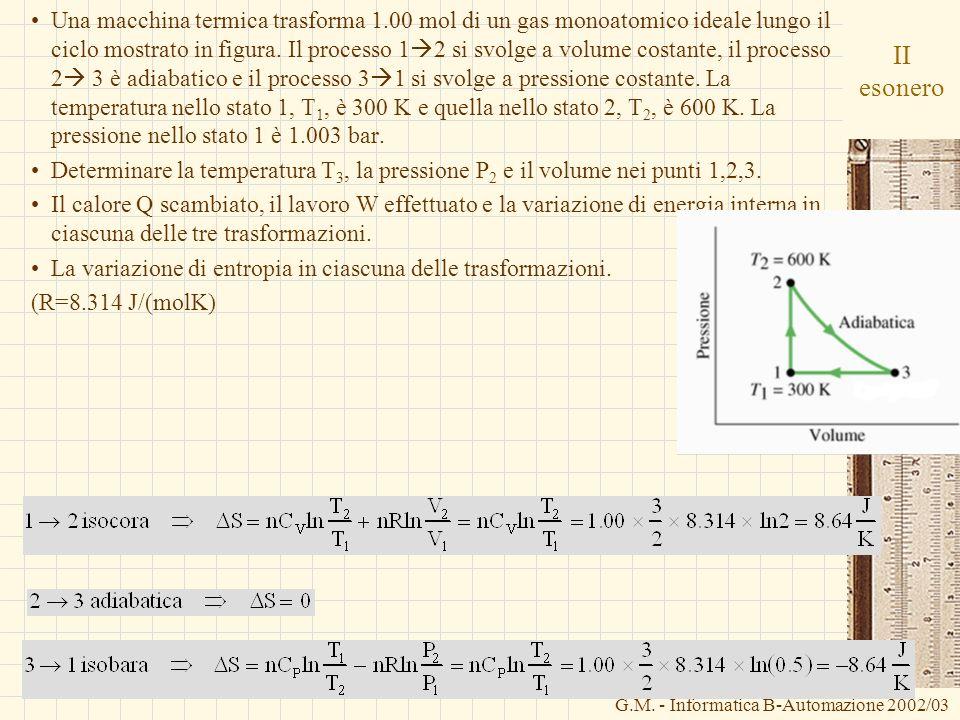 G.M. - Informatica B-Automazione 2002/03 II esonero Una macchina termica trasforma 1.00 mol di un gas monoatomico ideale lungo il ciclo mostrato in fi