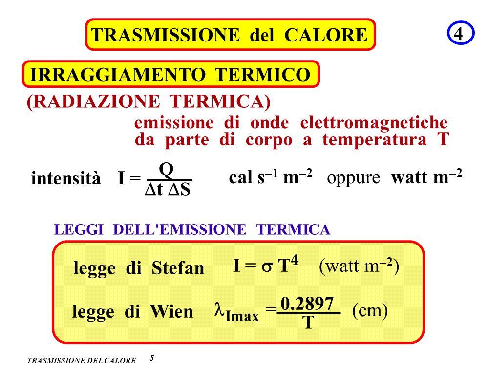 TRASMISSIONE DEL CALORE 6 legge di Stefan I = T 4 (watt m –2 ) legge di Wien Imax = 0.2897 T (cm) 10 9 10 8 10 7 10 6 10 5 10 4 10 3 10 2 10 1 10 2 10 3 10 4 10 5 10 6 1 10000°K 6000°K 4000°K 1000°K spettro visibile (400-700 nm) lunghezza d onda (nm) intensità spettrale emessa (Wm –2 m –1 ) I
