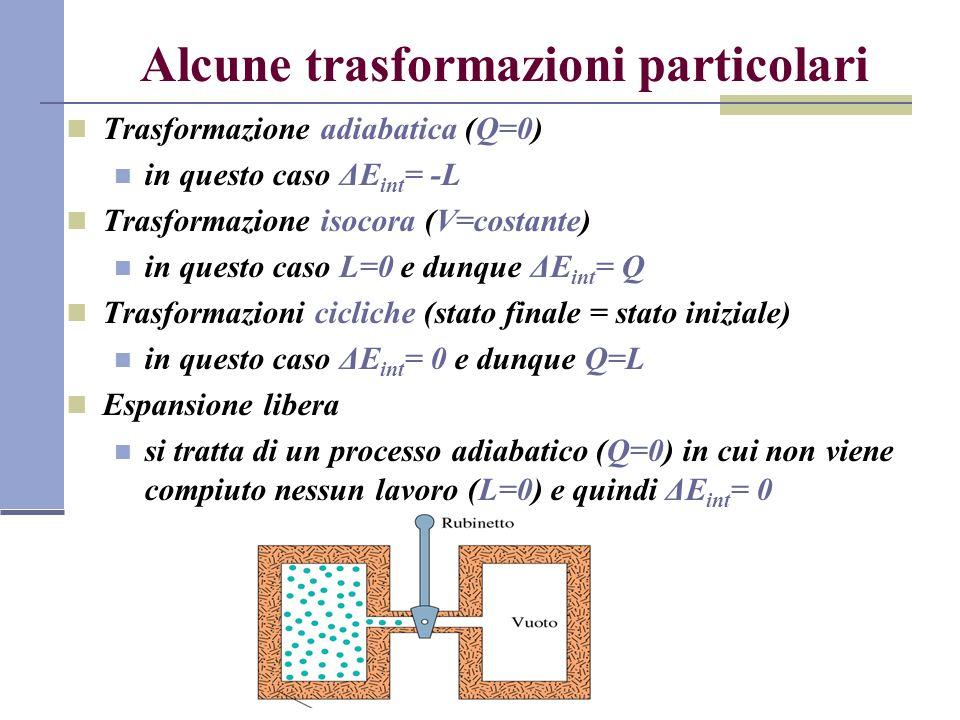 Alcune trasformazioni particolari Trasformazione adiabatica (Q=0) in questo caso ΔE int = -L Trasformazione isocora (V=costante) in questo caso L=0 e