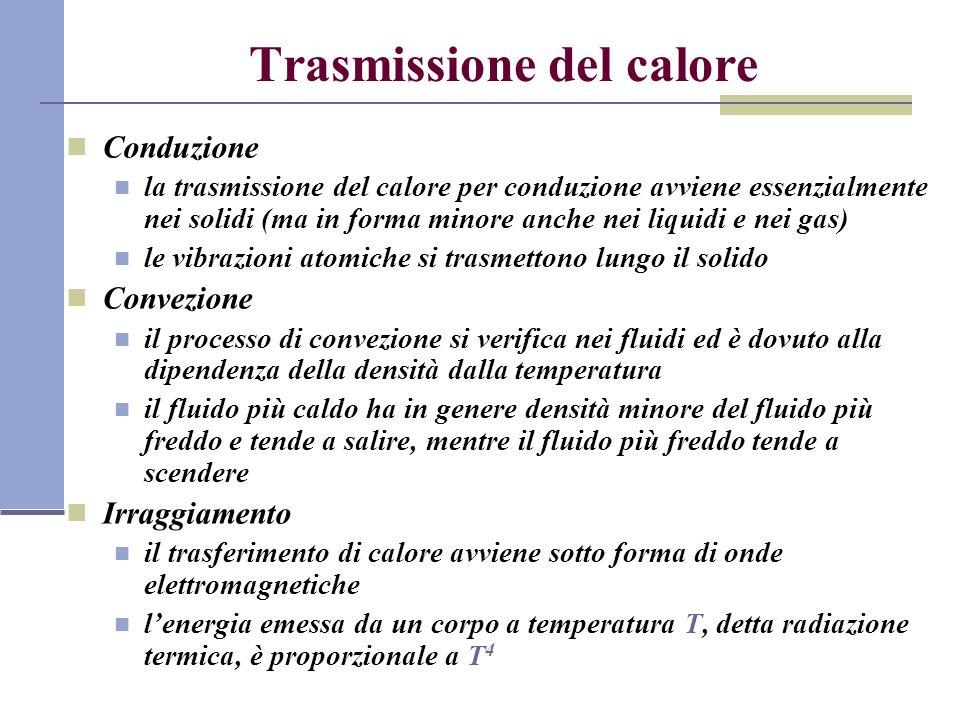 Trasmissione del calore Conduzione la trasmissione del calore per conduzione avviene essenzialmente nei solidi (ma in forma minore anche nei liquidi e