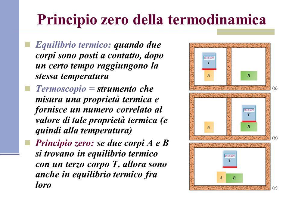 Principio zero della termodinamica Equilibrio termico: quando due corpi sono posti a contatto, dopo un certo tempo raggiungono la stessa temperatura T