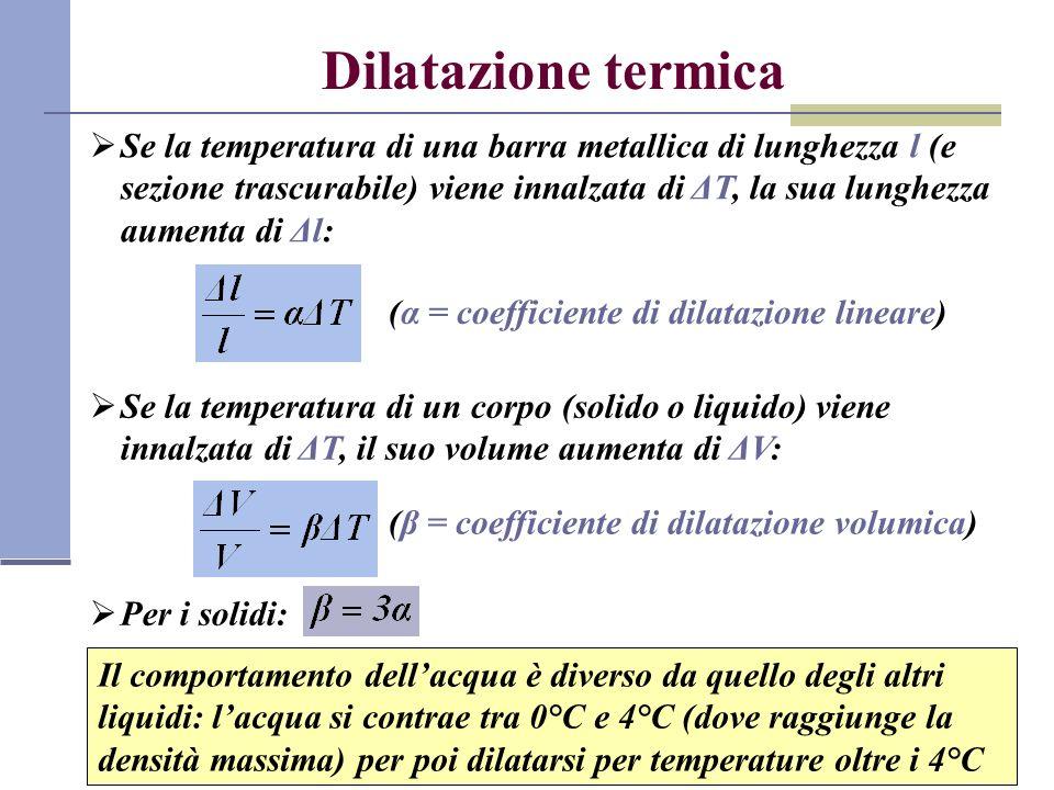 Calore Quando un sistema a temperatura T s si trova in un ambiente a temperatura T a, la temperatura T s si modifica finchè T s =T a La variazione di temperatura è causata da un trasferimento di energia tra il sistema e lambiente Energia interna (o termica) = energia associata al movimento casuale di atomi e molecole allinterno di un corpo Calore = trasferimento di energia interna Convenzioni sui segni: Q>0 se lenergia è trasferita dallambiente al sistema (T s <T a ) Q T a )