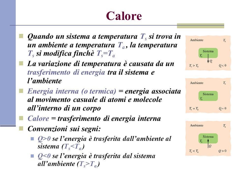 Calore Quando un sistema a temperatura T s si trova in un ambiente a temperatura T a, la temperatura T s si modifica finchè T s =T a La variazione di