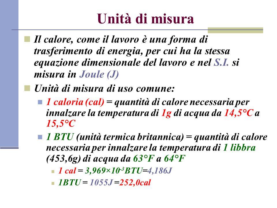Unità di misura Il calore, come il lavoro è una forma di trasferimento di energia, per cui ha la stessa equazione dimensionale del lavoro e nel S.I. s