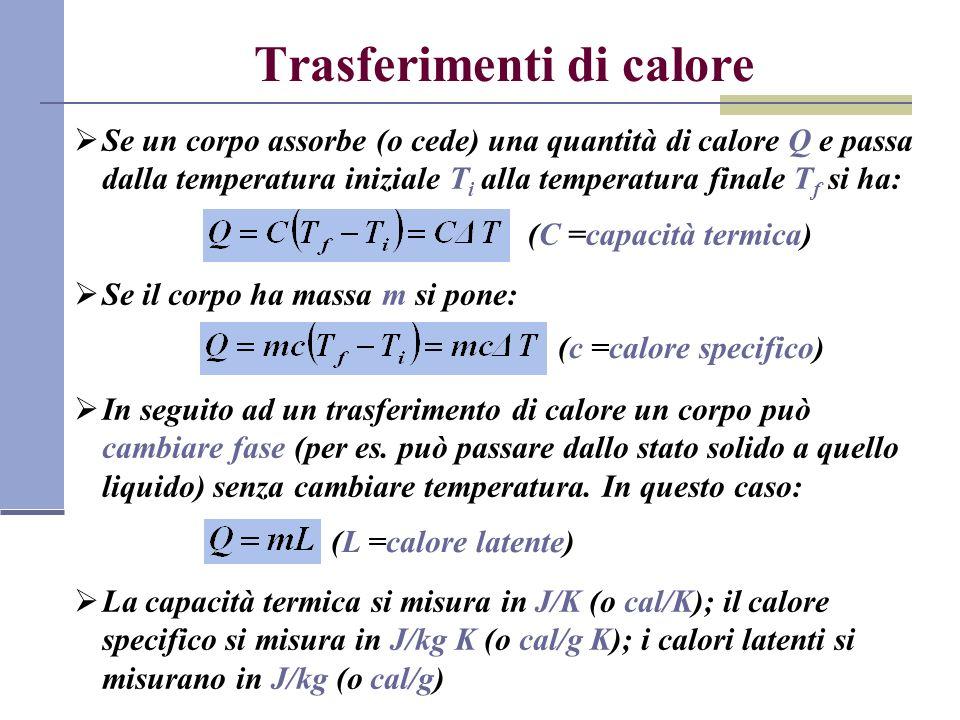 Trasferimenti di calore Se un corpo assorbe (o cede) una quantità di calore Q e passa dalla temperatura iniziale T i alla temperatura finale T f si ha
