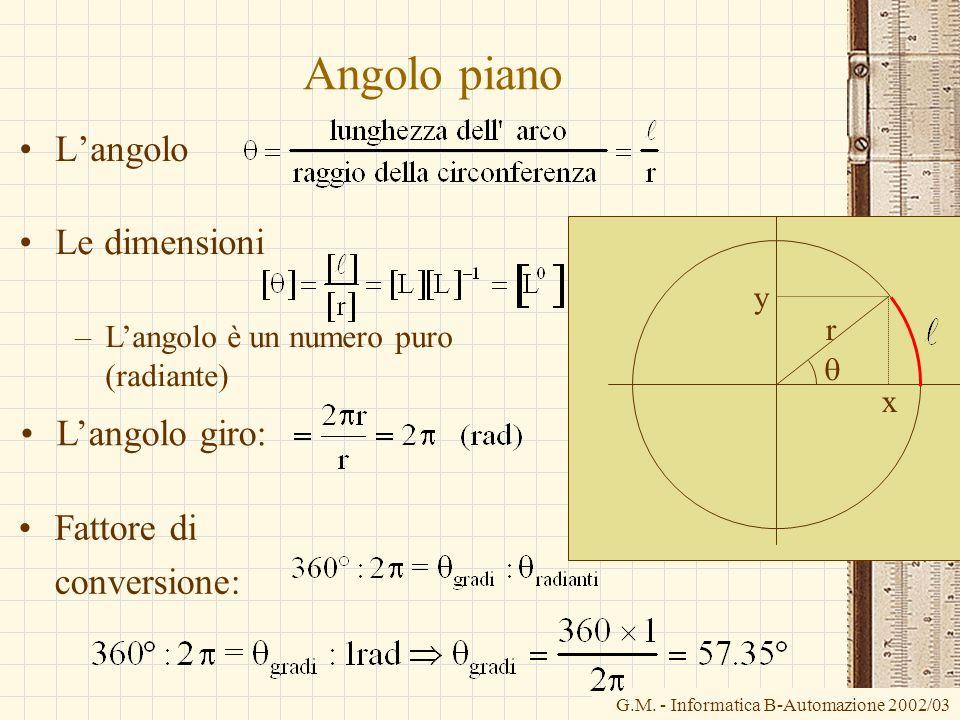G.M. - Informatica B-Automazione 2002/03 Angolo piano Langolo x y r Le dimensioni –Langolo è un numero puro (radiante) Langolo giro: Fattore di conver