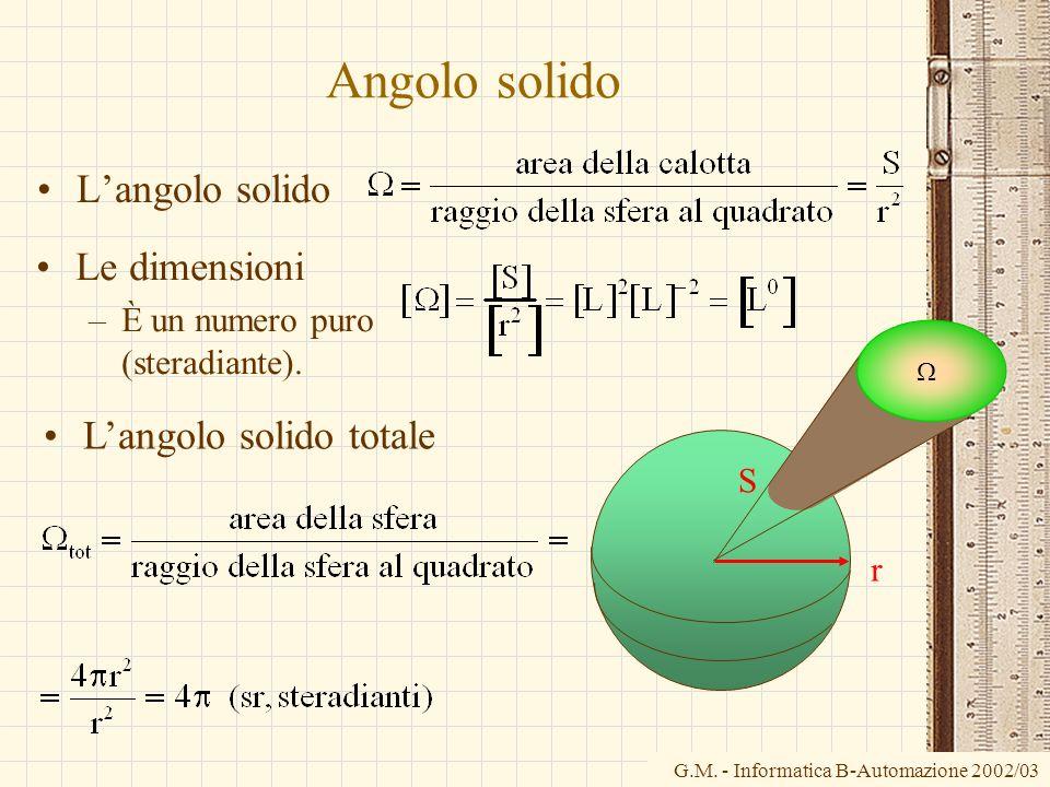 G.M. - Informatica B-Automazione 2002/03 Angolo solido Langolo solido r S Le dimensioni –È un numero puro (steradiante). Langolo solido totale